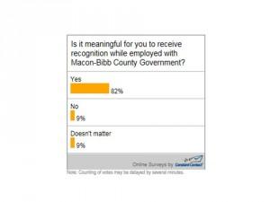 September 2014 - Survey Results